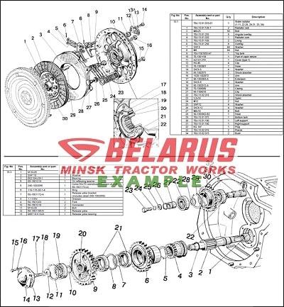 Belarus Parts Manual Catalog Collection