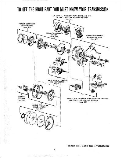 Allison 3321-1, 3331-1 Parts Manual SA 1065L
