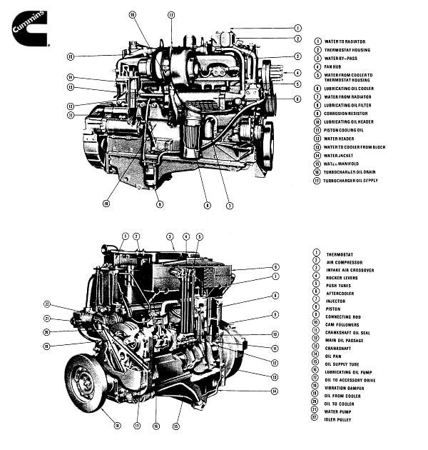 Cummins NH NT 855 Shop Manual for CID Engines-min
